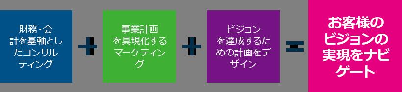 ビジョンナヴィ_イメージ画像